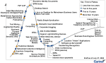 gartner_hype_cycle_2005